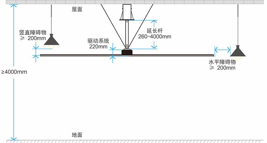 工业大风扇安装示意图