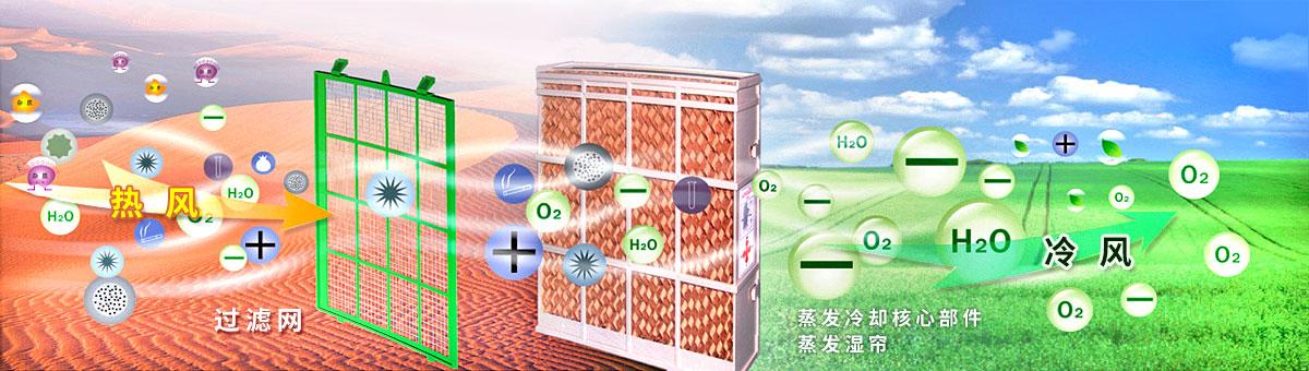 节能环保空调原理
